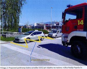 Spremembe prometne signalizacije na naših ulicah